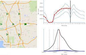 Analytics1-300x194